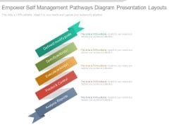 Empower Self Management Pathways Diagram Presentation Layouts