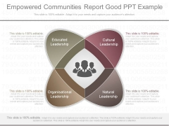 Empowered Communities Report Good Ppt Example