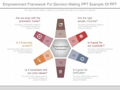 Empowerment Framework For Decision Making Ppt Example Of Ppt