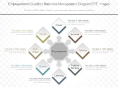 Empowerment Qualities Business Management Diagram Ppt Images