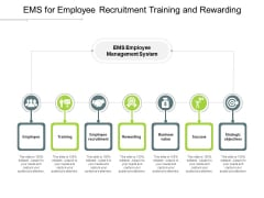Ems For Employee Recruitment Training And Rewarding Ppt PowerPoint Presentation Inspiration Show