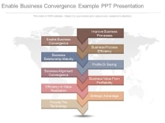 Enable Business Convergence Example Ppt Presentation