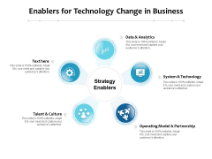 Enablers For Technology Change In Business Ppt PowerPoint Presentation Portfolio Slideshow PDF