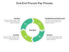 End End Procure Pay Process Ppt PowerPoint Presentation Styles Graphics Tutorials Cpb