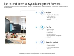 End To End Revenue Cycle Management Services Ppt Outline Visuals PDF