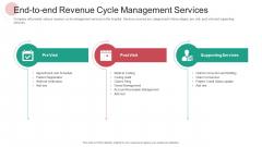 End To End Revenue Cycle Management Services Ppt PowerPoint Presentation File Show PDF