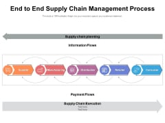 End To End Supply Chain Management Process Ppt PowerPoint Presentation Slides Influencers PDF