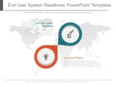 End User System Readiness Powerpoint Templates