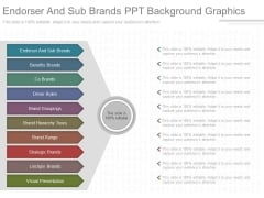 Endorser And Sub Brands Ppt Background Graphics
