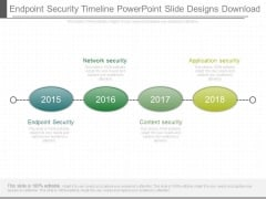 Endpoint Security Timeline Powerpoint Slide Designs Download