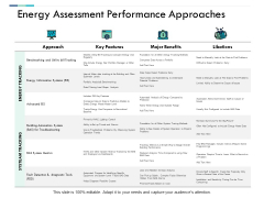 Energy Assessment Performance Approaches Ppt PowerPoint Presentation Inspiration Professional