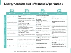 Energy Assessment Performance Approaches Ppt PowerPoint Presentation Model Icons