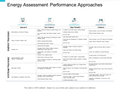 Energy Assessment Performance Approaches Ppt PowerPoint Presentation Styles Good