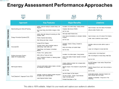 Energy Assessment Performance Approaches Ppt Powerpoint Presentation Styles Slide