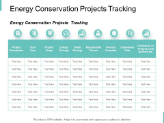 Energy Conservation Projects Tracking Ppt PowerPoint Presentation Layouts Graphics Example
