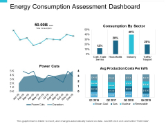 Energy Consumption Assessment Dashboard Ppt PowerPoint Presentation Icon Designs