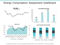 Energy Consumption Assessment Dashboard Ppt PowerPoint Presentation Ideas Outline