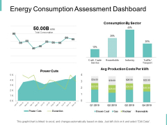 Energy Consumption Assessment Dashboard Ppt PowerPoint Presentation Model Graphics