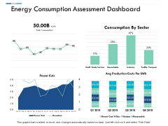 Energy Consumption Assessment Dashboard Ppt PowerPoint Presentation Slides Templates