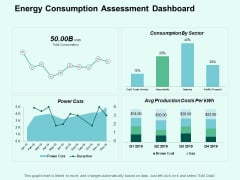 Energy Consumption Assessment Dashboard Ppt PowerPoint Presentation Styles Brochure