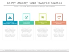 Energy Efficiency Focus Powerpoint Graphics