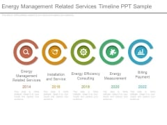Energy Management Related Services Timeline Ppt Sample