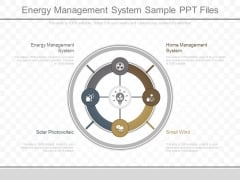 Energy Management System Sample Ppt Files