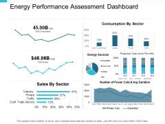 Energy Performance Assessment Dashboard Ppt PowerPoint Presentation File Slide