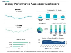 Energy Performance Assessment Dashboard Ppt PowerPoint Presentation Inspiration Background Designs