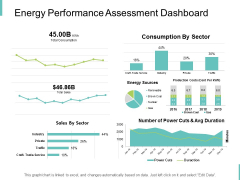 Energy Performance Assessment Dashboard Ppt PowerPoint Presentation Model Portrait