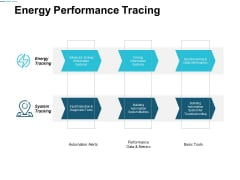 Energy Performance Tracing Ppt Powerpoint Presentation Icon Designs