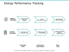 Energy Performance Tracking Ppt PowerPoint Presentation Infographics Shapes