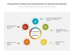 Energy Sector Problems And Leading Factors For Business Development Ppt PowerPoint Presentation Outline Portrait PDF