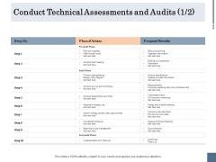 Energy Tracking Device Conduct Technical Assessments And Audits Ppt PowerPoint Presentation File Icon PDF