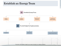 Energy Tracking Device Establish An Energy Team Ppt PowerPoint Presentation Show Influencers PDF