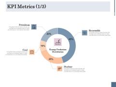 Energy Tracking Device KPI Metrics Coal Ppt PowerPoint Presentation Layouts Show PDF