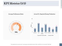 Energy Tracking Device KPI Metrics Production Ppt PowerPoint Presentation Portfolio Ideas PDF