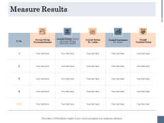 Energy Tracking Device Measure Results Ppt PowerPoint Presentation Pictures Introduction PDF