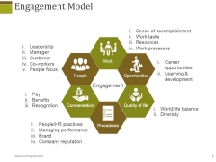 Engagement Model Ppt PowerPoint Presentation Summary Graphics Example