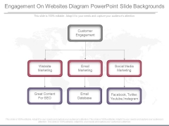 Engagement On Websites Diagram Powerpoint Slide Backgrounds