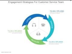 Engagement Strategies For Customer Service Team Powerpoint Slide Themes