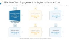 Engagement Strategies To Reduce Costs Inspiration PDF