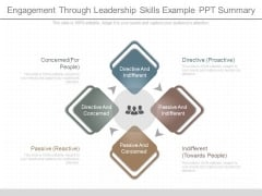 Engagement Through Leadership Skills Example Ppt Summary