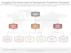 Engaging The Community For Development Powerpoint Templates