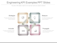Engineering Kpi Examples Ppt Slides