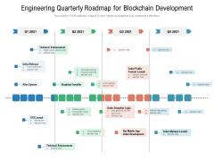 Engineering Quarterly Roadmap For Blockchain Development Infographics