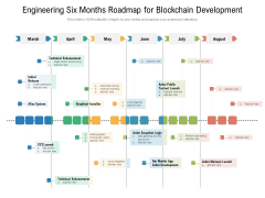 Engineering Six Months Roadmap For Blockchain Development Structure