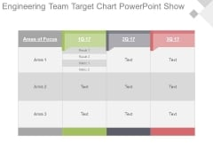 Engineering Team Target Chart Powerpoint Show