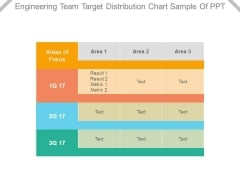 Engineering Team Target Distribution Chart Sample Of Ppt