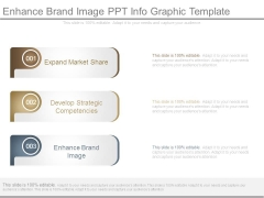 Enhance Brand Image Ppt Info Graphic Template